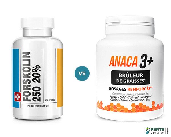 anaca3+ brûleur de graisse vs Forskolin 250