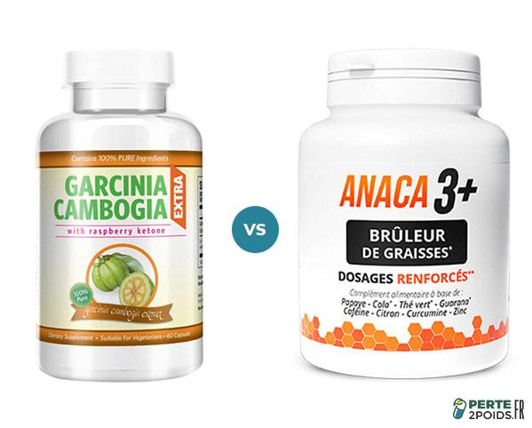 anaca3+ brûleur de graisse vs Garcinia Cambogia Extra