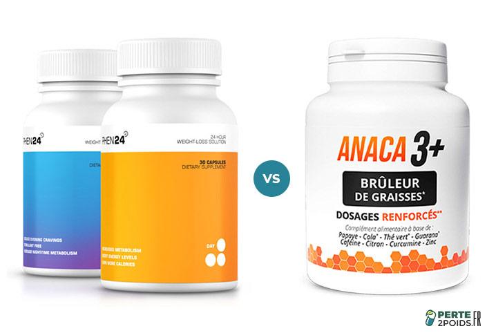 anaca3+ brûleur de graisse vs Phen24