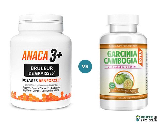 anaca3 vs garcinia cambogia