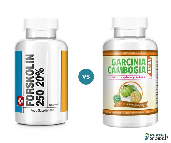 forskolin 250 vs garcinia cambogia