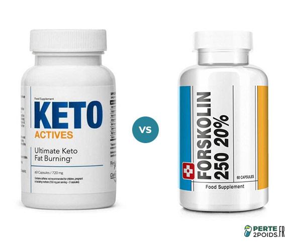 Forskolin 250 vs Keto Actives