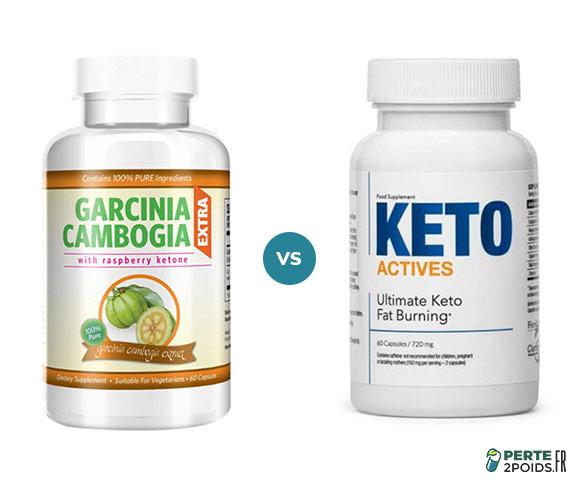 Garcinia Cambogia vs Keto Actives